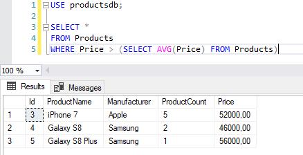 coding likeflow ru: Выполнение подзапросов SQL
