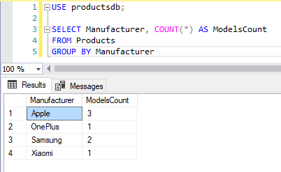 Sql group By Having count multiple columns